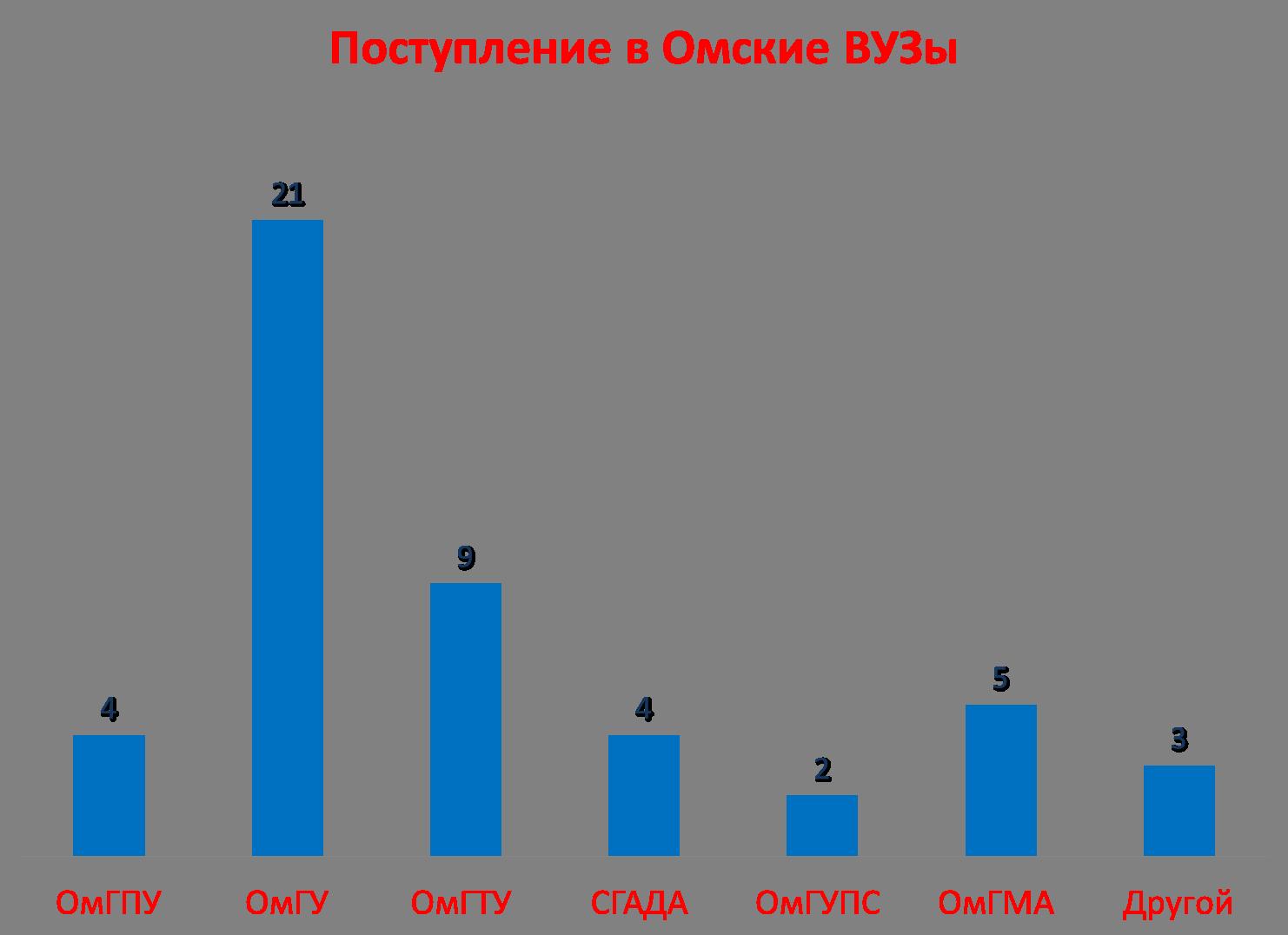 om-v13-14
